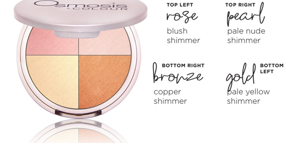 Shimmering Highlighter Quad Perfect For New Year's Eve: Beauty Review